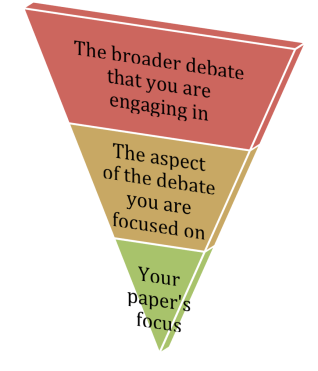 Funnel for introductions